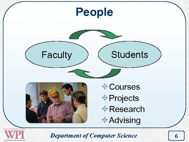 People Faculty Students ±Courses ±Projects ±Research ±Advising Department of Computer Science 6