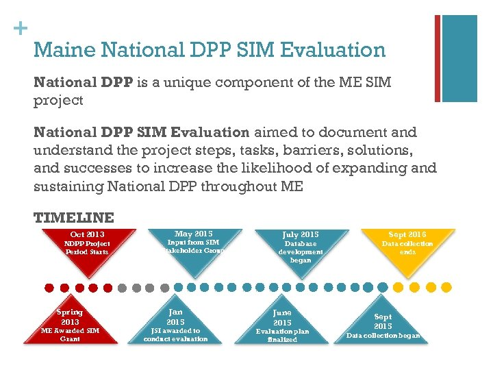+ Maine National DPP SIM Evaluation National DPP is a unique component of the