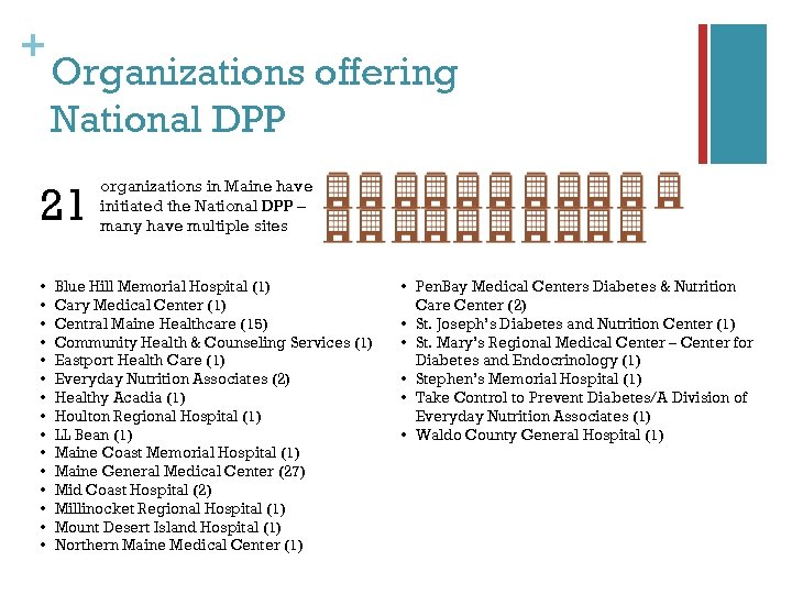 + Organizations offering National DPP 21 • • • • organizations in Maine have