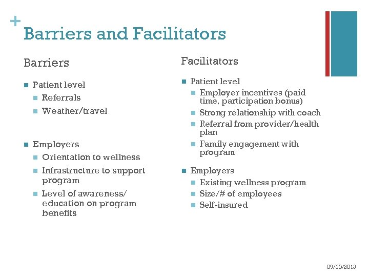 + Barriers and Facilitators Barriers n Patient level n Referrals n Weather/travel n Employers