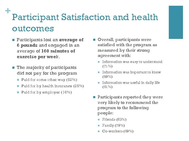 + Participant Satisfaction and health outcomes n Participants lost an average of 6 pounds