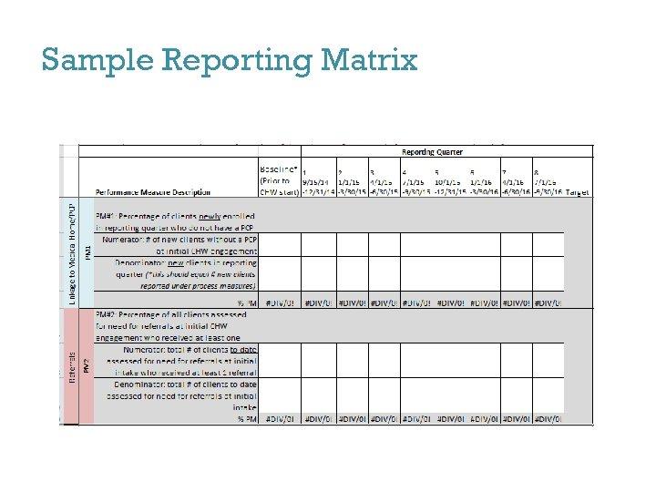 Sample Reporting Matrix