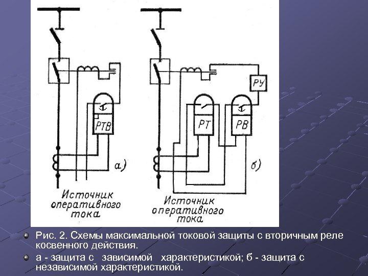 Рис. 2. Схемы максимальной токовой защиты с вторичным реле косвенного действия. а защита с