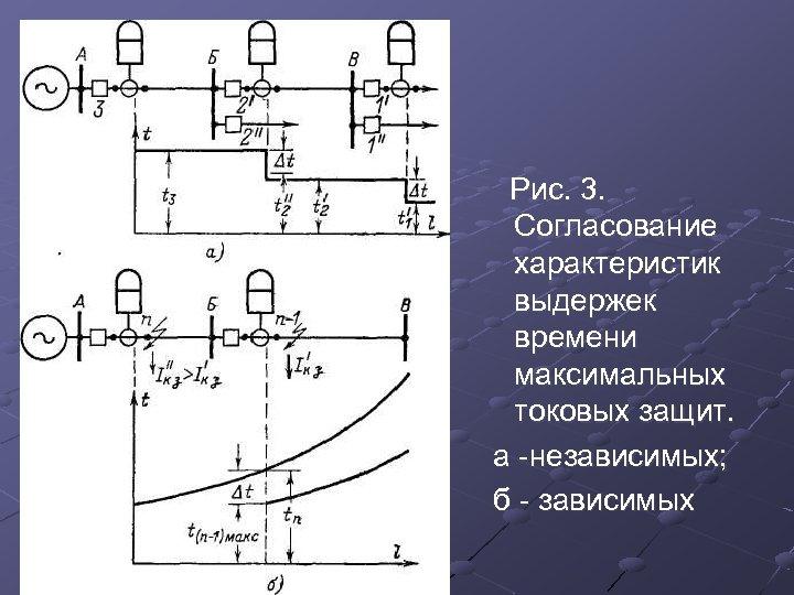 Рис. 3. Согласование характеристик выдержек времени максимальных токовых защит. а независимых; б зависимых