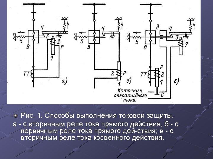Рис. 1. Способы выполнения токовой защиты. а с вторичным реле тока прямого действия, б
