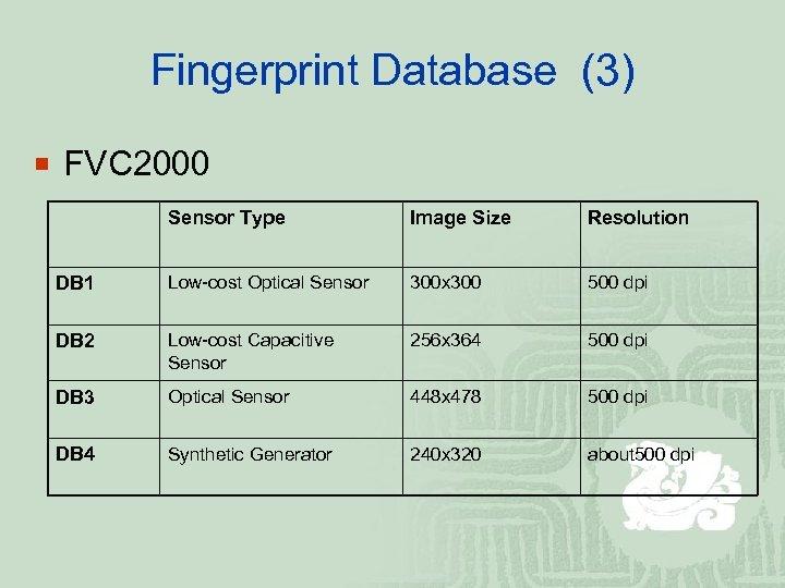 Fingerprint Database (3) ¡ FVC 2000 Sensor Type Image Size Resolution DB 1 Low-cost