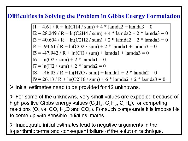 Difficulties in Solving the Problem in Gibbs Energy Formulation Ø Initial estimates need to