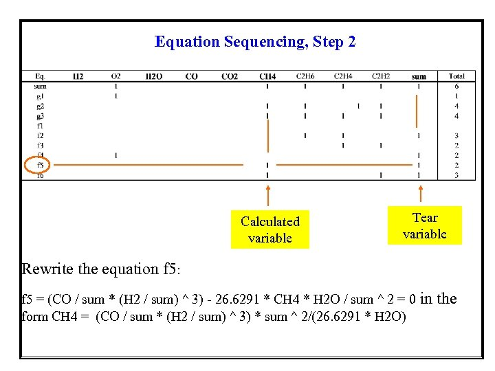 Equation Sequencing, Step 2 Calculated variable Tear variable Rewrite the equation f 5: f
