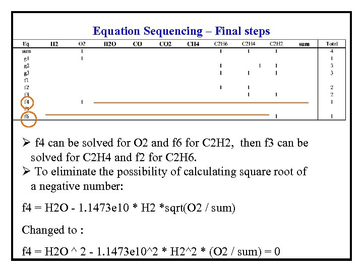 Equation Sequencing – Final steps Ø f 4 can be solved for O 2