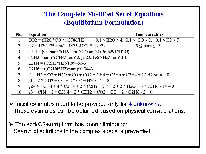 The Complete Modified Set of Equations (Equilibrium Formulation) Ø Initial estimates need to be