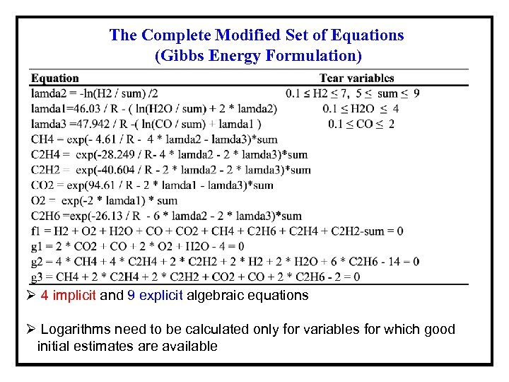 The Complete Modified Set of Equations (Gibbs Energy Formulation) Ø 4 implicit and 9