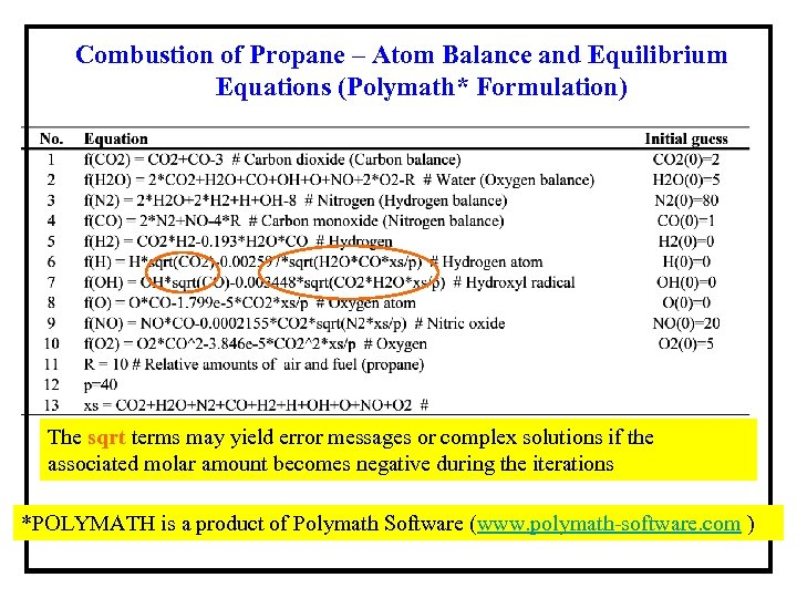 Combustion of Propane – Atom Balance and Equilibrium Equations (Polymath* Formulation) The sqrt terms