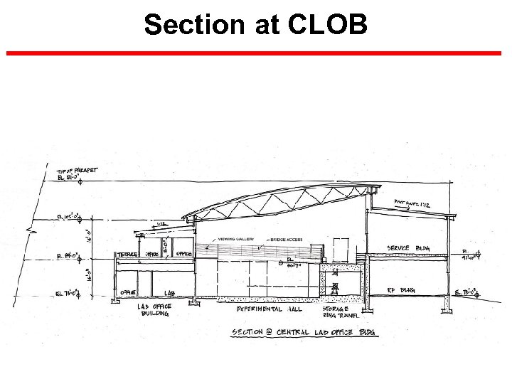 Section at CLOB 7 BROOKHAVEN SCIENCE