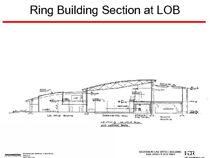 Ring Building Section at LOB 8 BROOKHAVEN SCIENCE