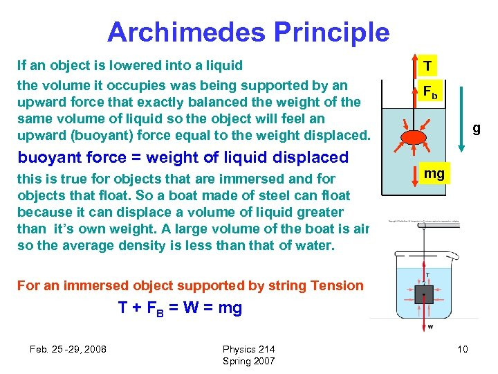 Archimedes Principle If an object is lowered into a liquid the volume it occupies