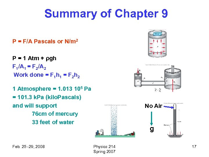 Summary of Chapter 9 P = F/A Pascals or N/m 2 P = 1