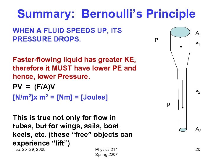 Summary: Bernoulli's Principle WHEN A FLUID SPEEDS UP, ITS PRESSURE DROPS. A 1 P