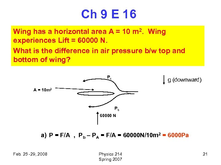 Ch 9 E 16 Wing has a horizontal area A = 10 m 2.