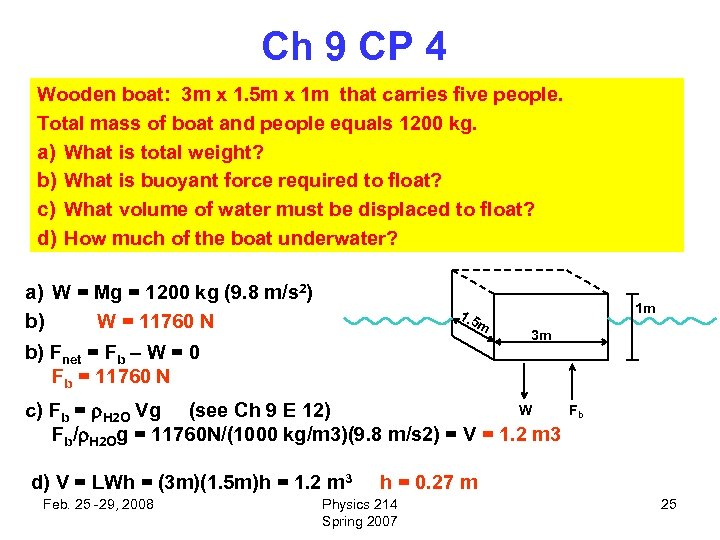 Ch 9 CP 4 Wooden boat: 3 m x 1. 5 m x 1