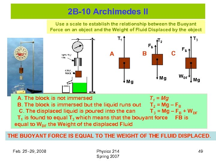 2 B-10 Archimedes II Use a scale to establish the relationship between the Buoyant