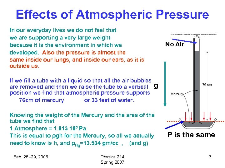 Effects of Atmospheric Pressure In our everyday lives we do not feel that we