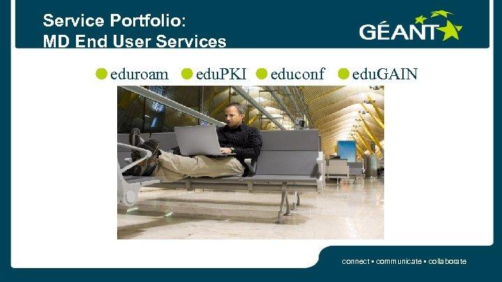 Service Portfolio: MD End User Services eduroam edu. PKI educonf edu. GAIN connect •