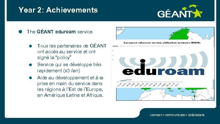 Year 2: Achievements The GÉANT eduroam service Tous les partenaires de GÉANT ont accès