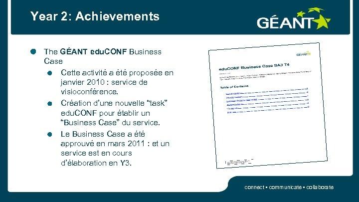 Year 2: Achievements The GÉANT edu. CONF Business Case Cette activité a été proposée