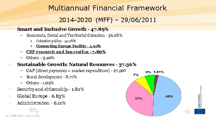 Multiannual Financial Framework 2014 -2020 (MFF) – 29/06/2011 • Smart and Inclusive Growth -