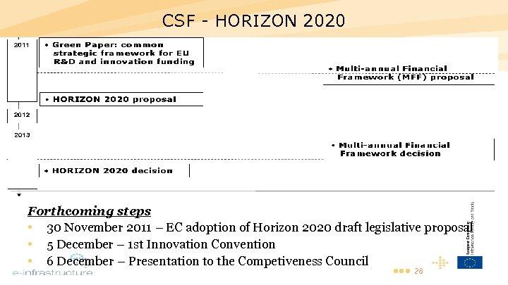 CSF - HORIZON 2020 Forthcoming steps • 30 November 2011 – EC adoption of