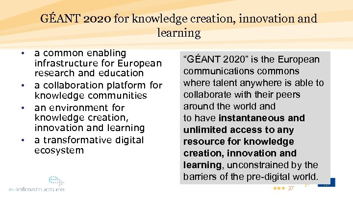 GÉANT 2020 for knowledge creation, innovation and learning • • a common enabling infrastructure