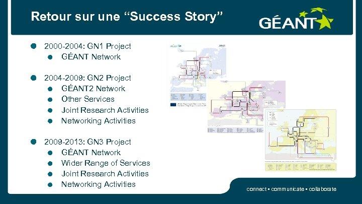 """Retour sur une """"Success Story"""" 2000 -2004: GN 1 Project GÉANT Network 2004 -2009:"""