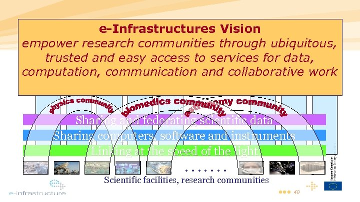 e-Infrastructures Vision empower research communities through ubiquitous, trusted and easy access to services for