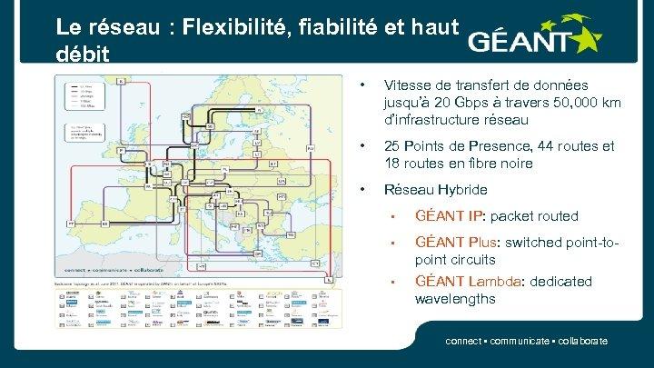 Le réseau : Flexibilité, fiabilité et haut débit • Vitesse de transfert de données