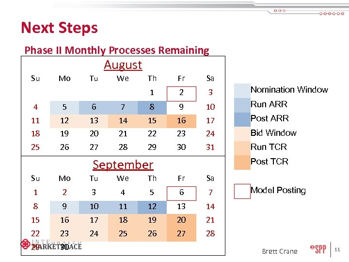 Next Steps Phase II Monthly Processes Remaining August Su Mo Tu We Fr Sa