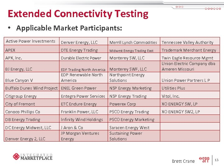 Extended Connectivity Testing • Applicable Market Participants: Active Power Investments Denver Energy, LLC Merrill