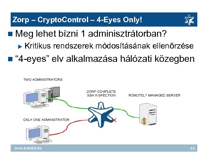 Zorp – Crypto. Control – 4 -Eyes Only! Meg lehet bízni 1 adminisztrátorban? Kritikus