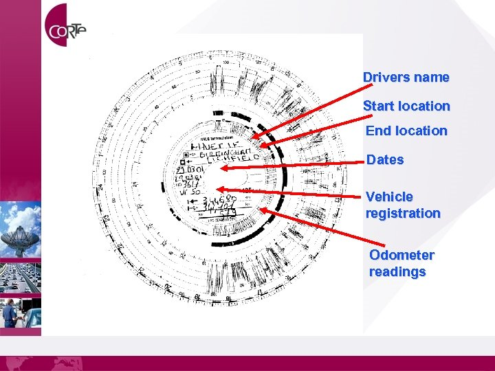 Drivers name Start location End location Dates Vehicle registration Odometer readings