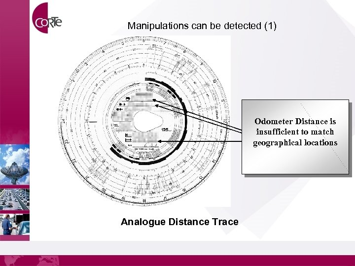 Manipulations can be detected (1) Odometer Distance is insufficient to match geographical locations Analogue