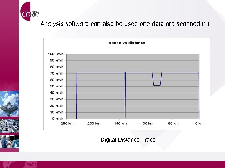 Analysis software can also be used one data are scanned (1) Digital Distance Trace
