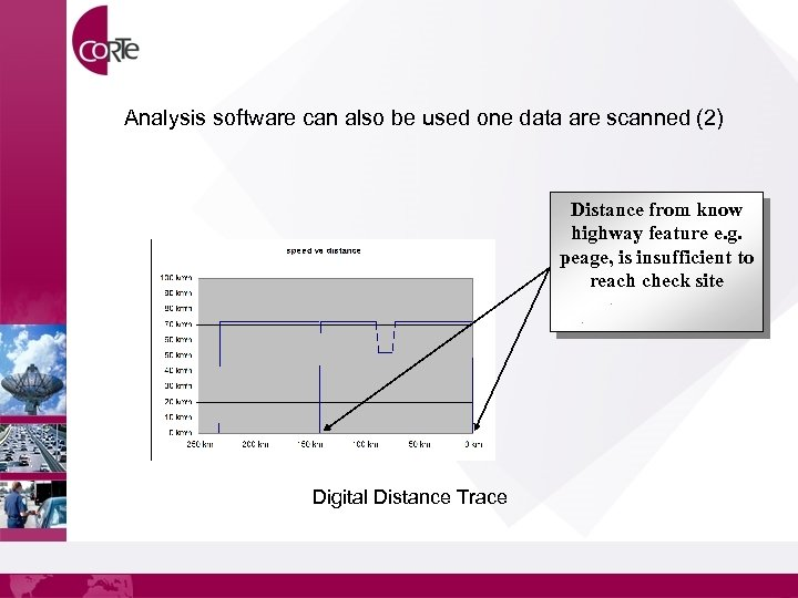 Analysis software can also be used one data are scanned (2) Distance from know