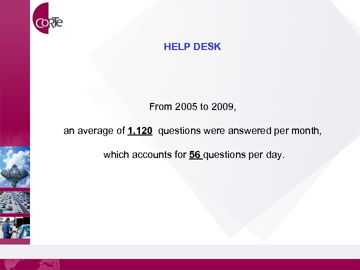 HELP DESK From 2005 to 2009, an average of 1, 120 questions were answered