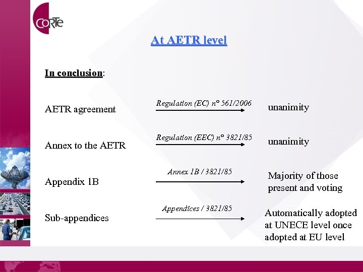 At AETR level In conclusion: conclusion AETR agreement Annex to the AETR Regulation (EC)