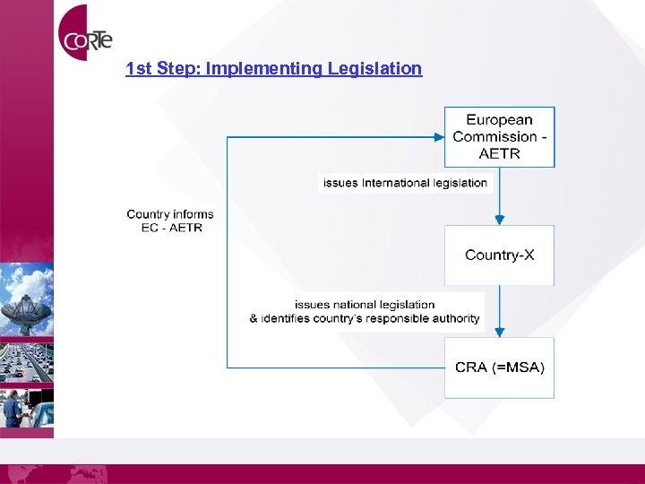 1 st Step: Implementing Legislation