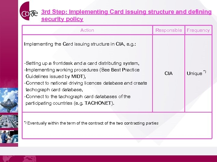 3 rd Step: Implementing Card issuing structure and defining security policy Action Responsible Frequency
