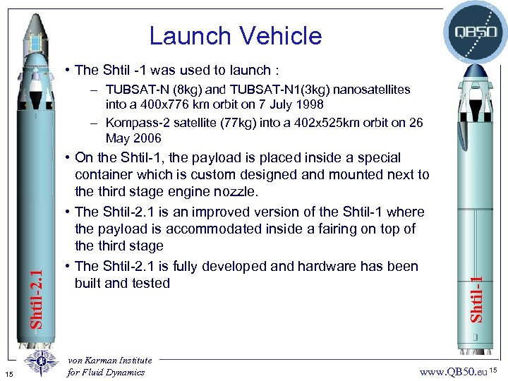 Launch Vehicle • The Shtil -1 was used to launch : 15 • On