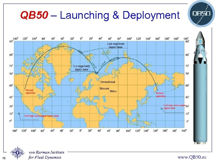 QB 50 – Launching & Deployment 16 von Karman Institute for Fluid Dynamics www.
