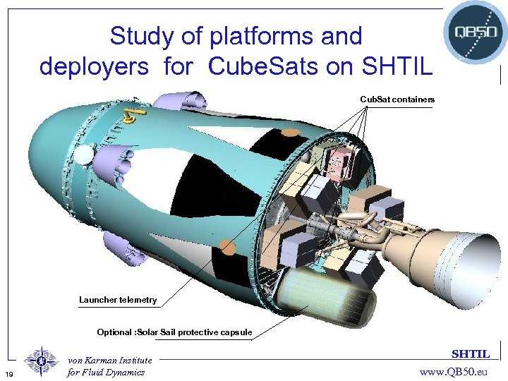 Study of platforms and deployers for Cube. Sats on SHTIL Cub. Sat containers Launcher