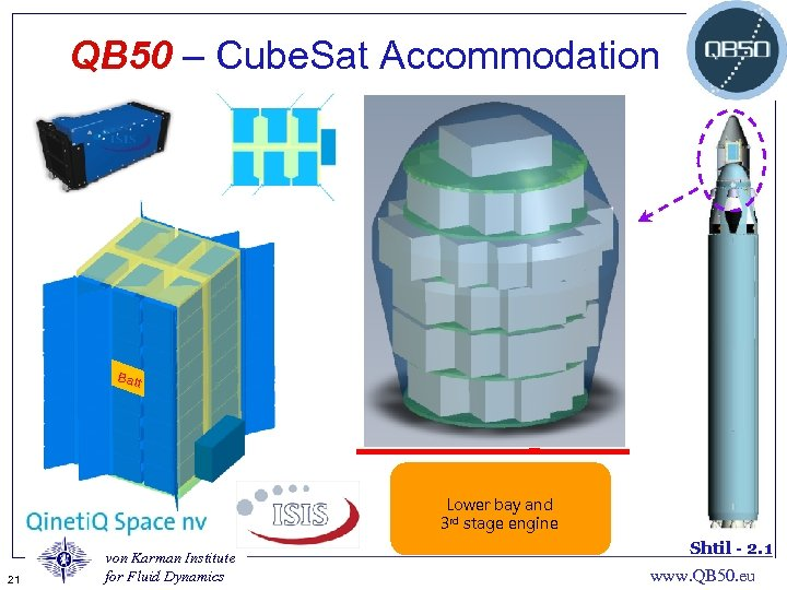 QB 50 – Cube. Sat Accommodation Batt Lower bay and 3 rd stage engine