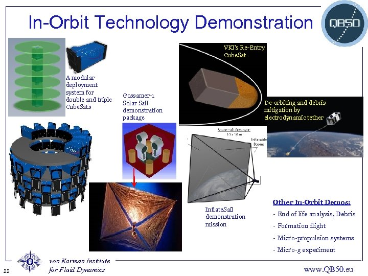 In-Orbit Technology Demonstration VKI's Re-Entry Cube. Sat A modular deployment system for double and